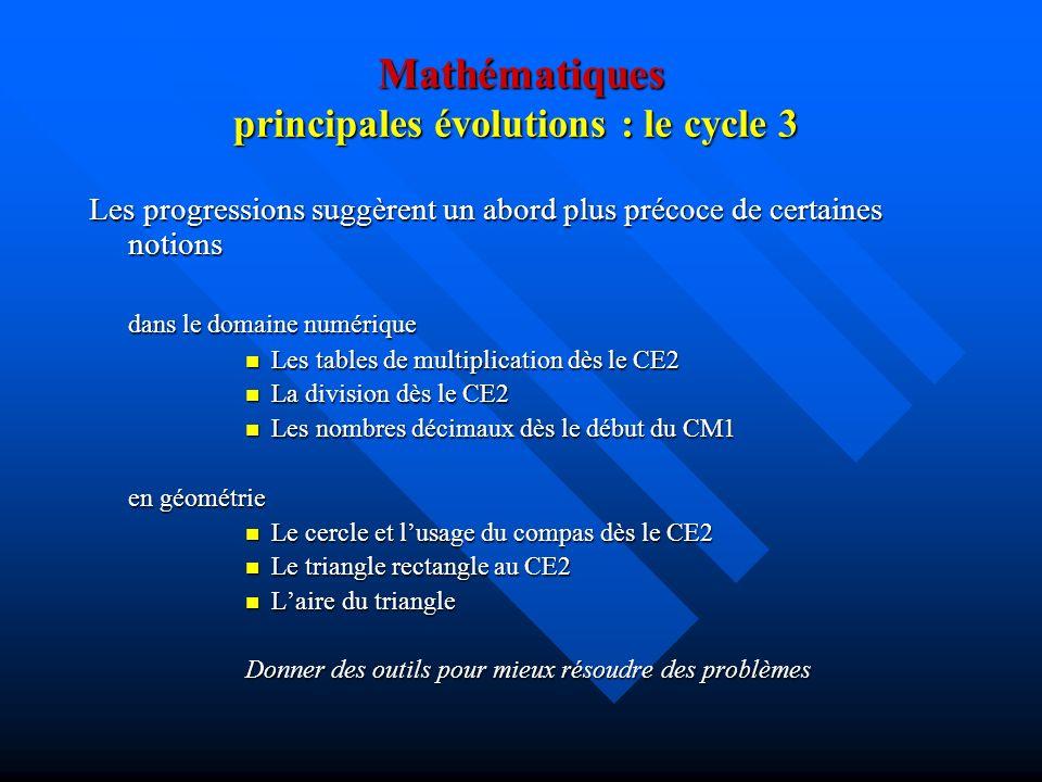 Mathématiques principales évolutions : le cycle 3 Mathématiques principales évolutions : le cycle 3 Les progressions suggèrent un abord plus précoce de certaines notions dans le domaine numérique Les tables de multiplication dès le CE2 Les tables de multiplication dès le CE2 La division dès le CE2 La division dès le CE2 Les nombres décimaux dès le début du CM1 Les nombres décimaux dès le début du CM1 en géométrie Le cercle et lusage du compas dès le CE2 Le cercle et lusage du compas dès le CE2 Le triangle rectangle au CE2 Le triangle rectangle au CE2 Laire du triangle Laire du triangle Donner des outils pour mieux résoudre des problèmes