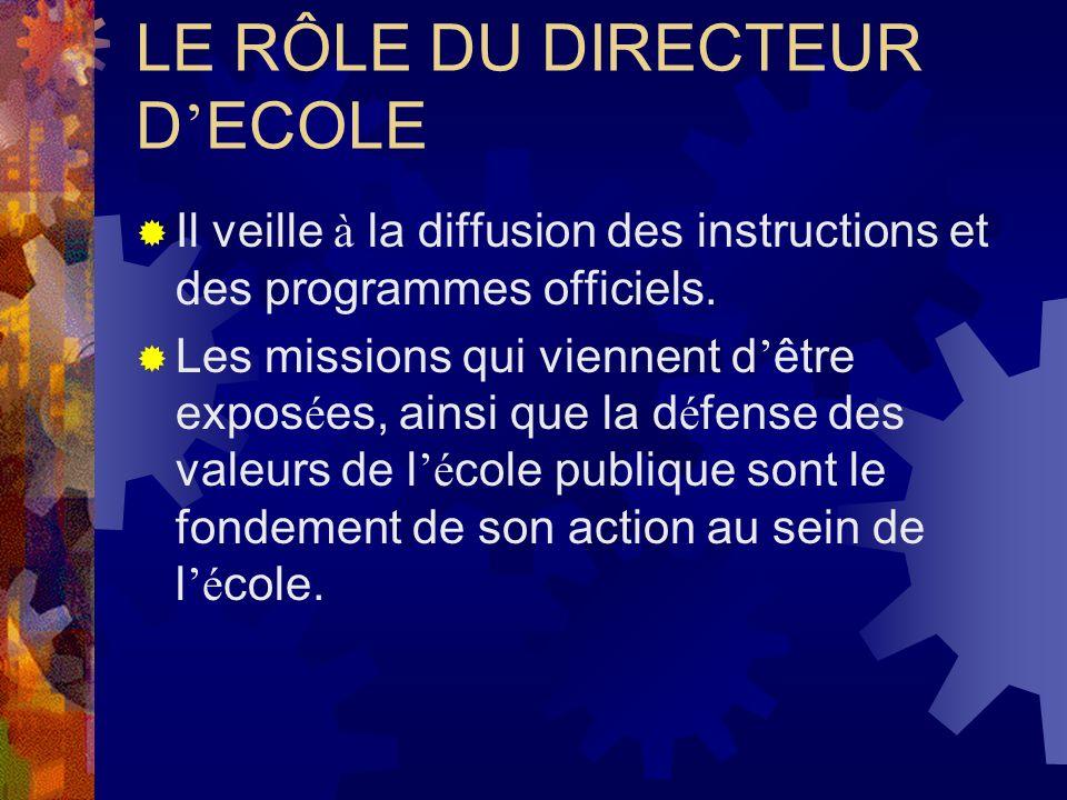LE RÔLE DU DIRECTEUR D ECOLE Il veille à la diffusion des instructions et des programmes officiels.