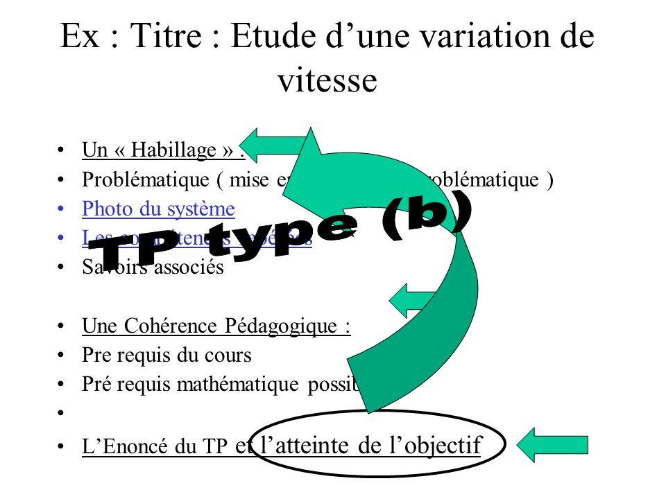Ex : Titre : Etude dune variation de vitesse Un « Habillage » : Problématique ( mise en situation ou problématique ) Photo du système Les compétences