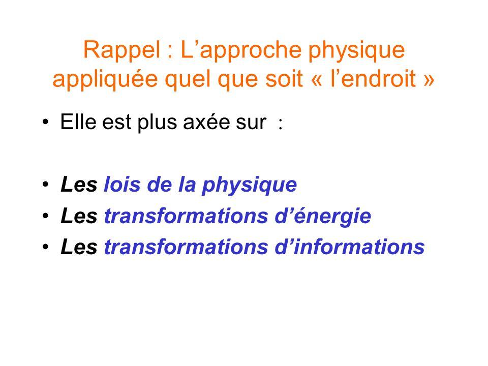 Rappel : Lapproche physique appliquée quel que soit « lendroit » Elle est plus axée sur : Les lois de la physique Les transformations dénergie Les transformations dinformations