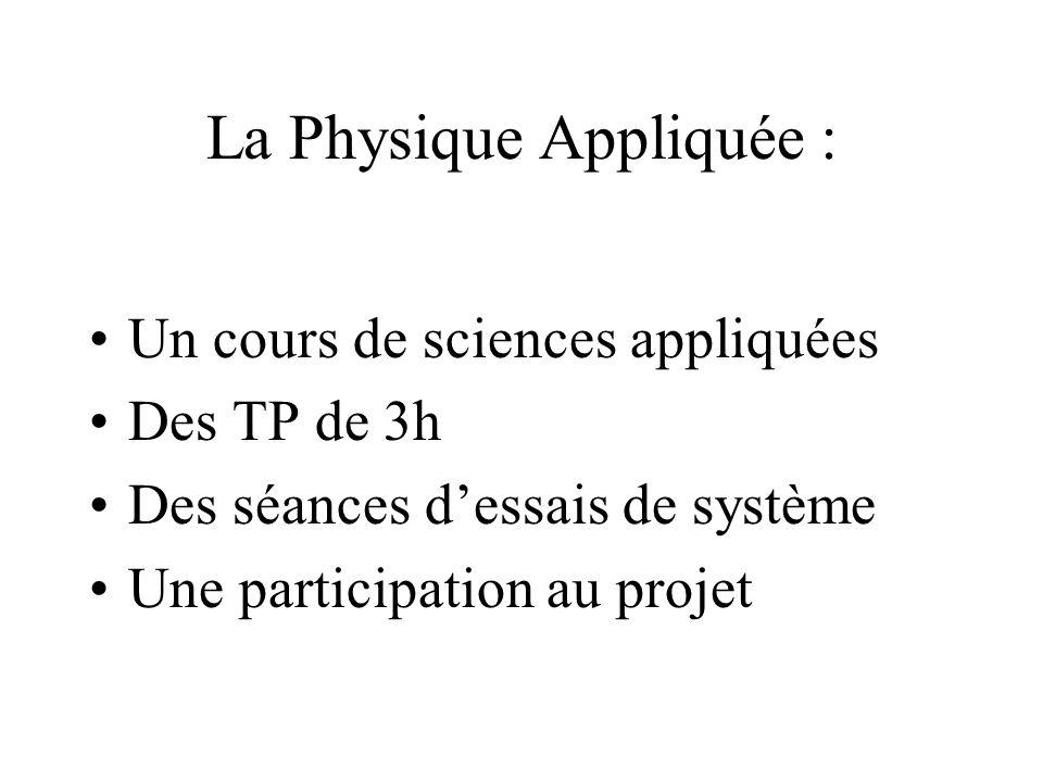 La Physique Appliquée : Un cours de sciences appliquées Des TP de 3h Des séances dessais de système Une participation au projet