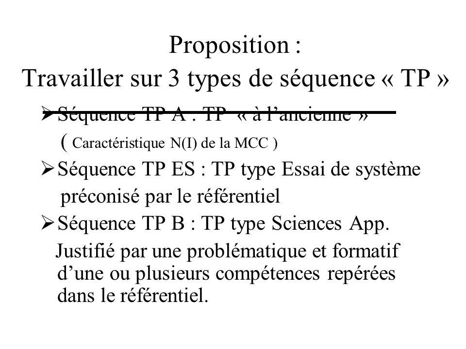 Proposition : Travailler sur 3 types de séquence « TP » Séquence TP A : TP « à lancienne » ( Caractéristique N(I) de la MCC ) Séquence TP ES : TP type Essai de système préconisé par le référentiel Séquence TP B : TP type Sciences App.
