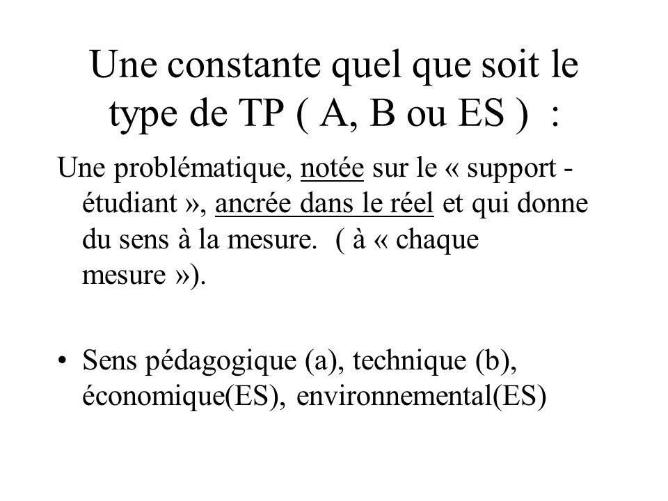 Une constante quel que soit le type de TP ( A, B ou ES ) : Une problématique, notée sur le « support - étudiant », ancrée dans le réel et qui donne du sens à la mesure.
