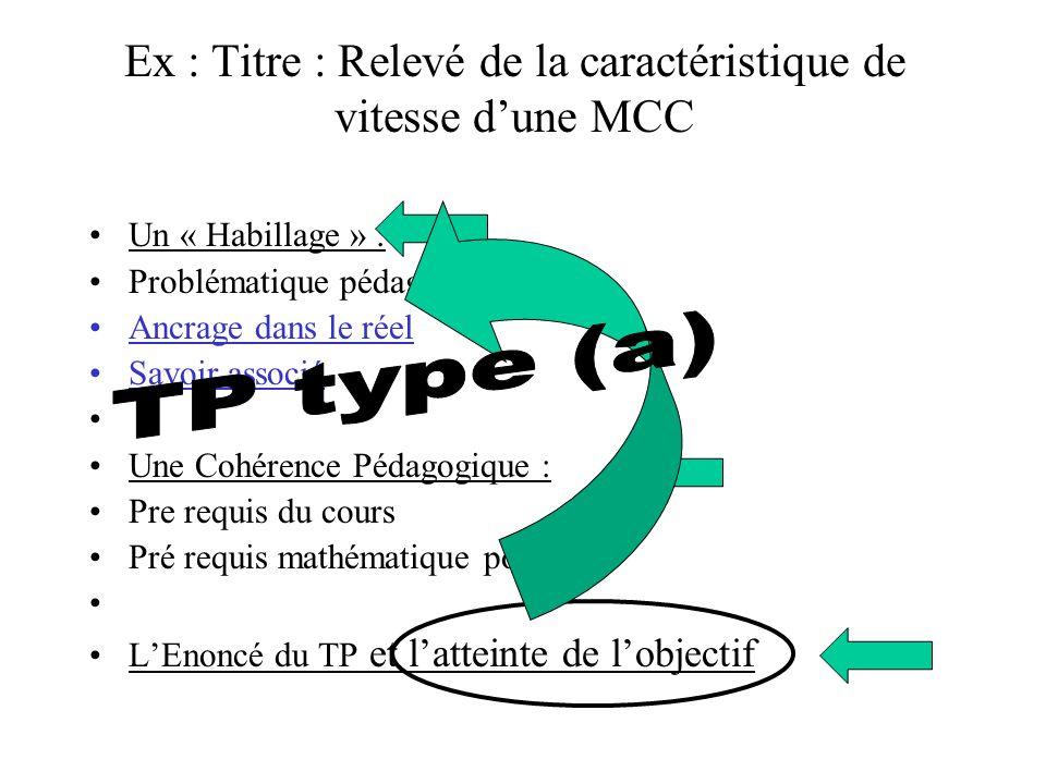Ex : Titre : Relevé de la caractéristique de vitesse dune MCC Un « Habillage » : Problématique pédagogique Ancrage dans le réel Savoir associé Une Coh