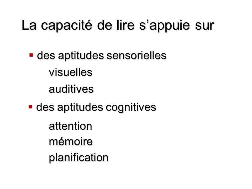 La capacité de lire sappuie sur des aptitudes sensorielles des aptitudes sensorielles des aptitudes cognitives des aptitudes cognitives visuelles audi