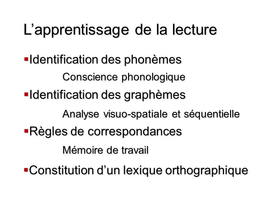 Lapprentissage de la lecture Règles de correspondances Règles de correspondances Identification des graphèmes Identification des graphèmes Conscience