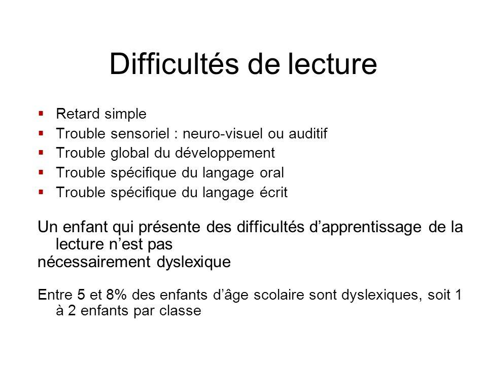 Difficultés de lecture Retard simple Trouble sensoriel : neuro-visuel ou auditif Trouble global du développement Trouble spécifique du langage oral Tr
