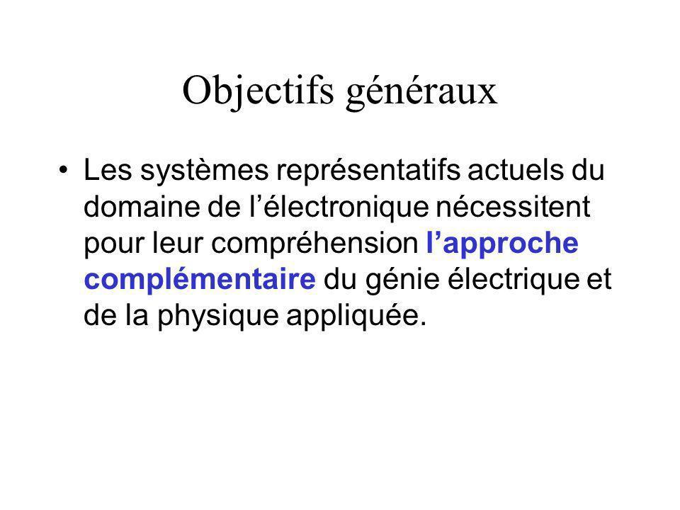 Objectifs généraux Les systèmes représentatifs actuels du domaine de lélectronique nécessitent pour leur compréhension lapproche complémentaire du génie électrique et de la physique appliquée.