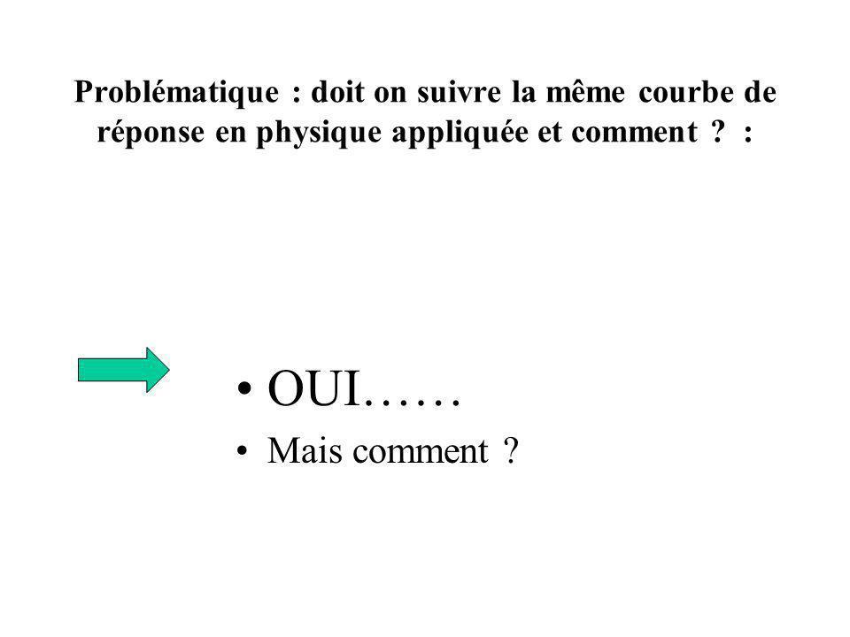 Problématique : doit on suivre la même courbe de réponse en physique appliquée et comment .