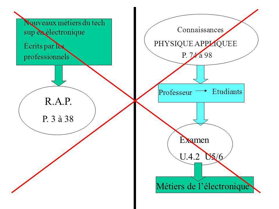 Une constante quel que soit le type de TP ( A, B ou C ) : Une problématique, notée sur le « support - étudiant », ancrée dans le réel et qui donne du sens à la mesure.