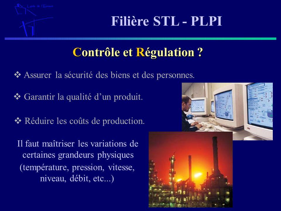 Filière STL - PLPI Réflexion: calcul par des régulateurs Contrôle et Régulation .