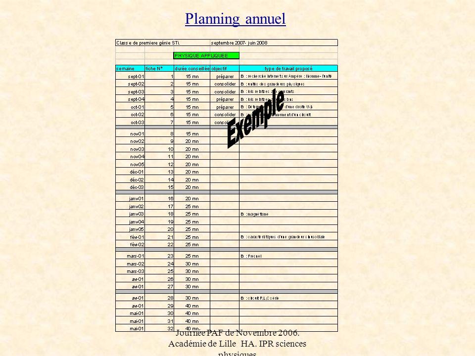 Journée PAF de Novembre 2006. Académie de Lille HA. IPR sciences physiques Planning annuel