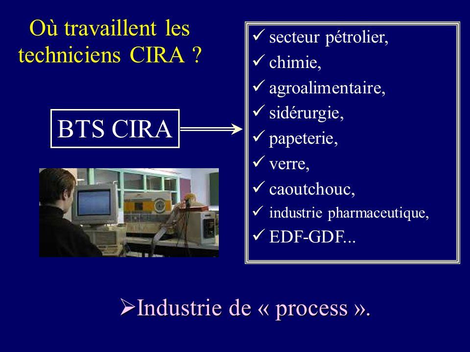 Où travaillent les techniciens CIRA .