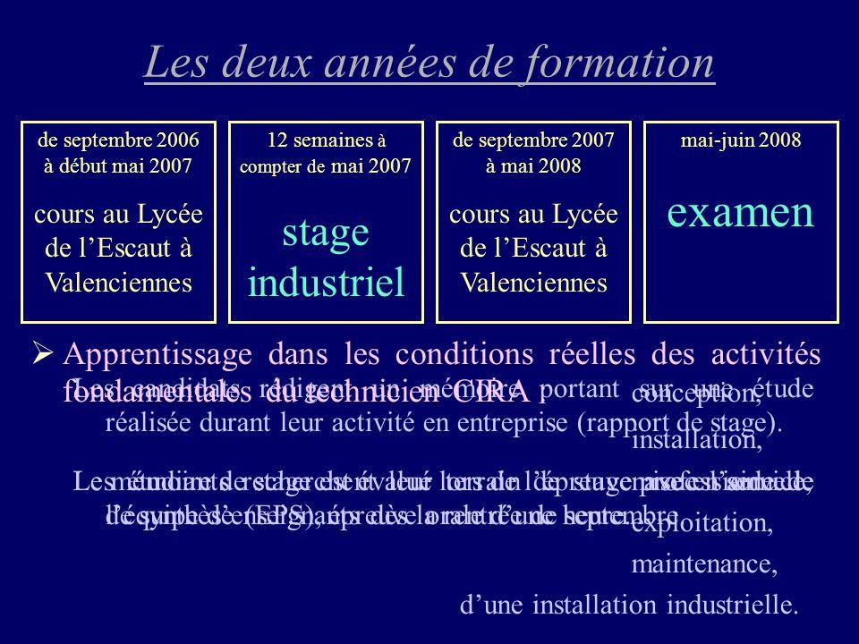 Le mémoire de stage est évalué lors de lépreuve professionnelle de synthèse (EPS), épreuve orale dune heure.