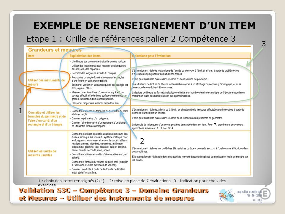 Validation S3C – Compétence 3 – Domaine Grandeurs et Mesures – Utiliser des instruments de mesures EXEMPLE DE RENSEIGNEMENT DUN ITEM Etape 1 : Grille