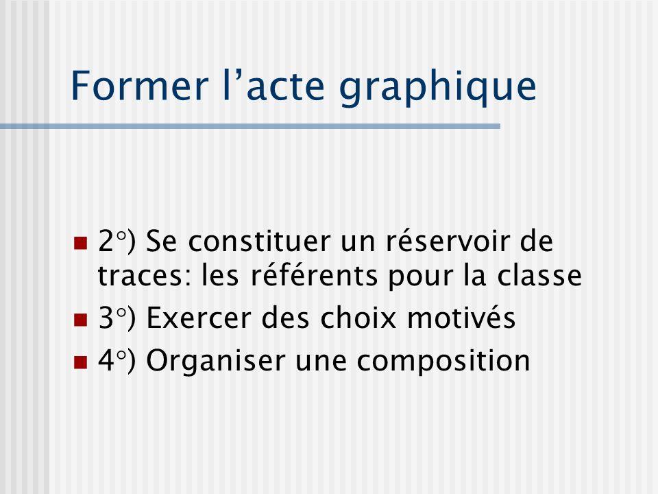 Former lacte graphique 2°) Se constituer un réservoir de traces: les référents pour la classe 3°) Exercer des choix motivés 4°) Organiser une composit