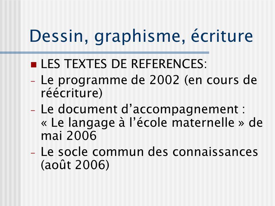 Dessin, graphisme, écriture LES TEXTES DE REFERENCES: - Le programme de 2002 (en cours de réécriture) - Le document daccompagnement : « Le langage à l