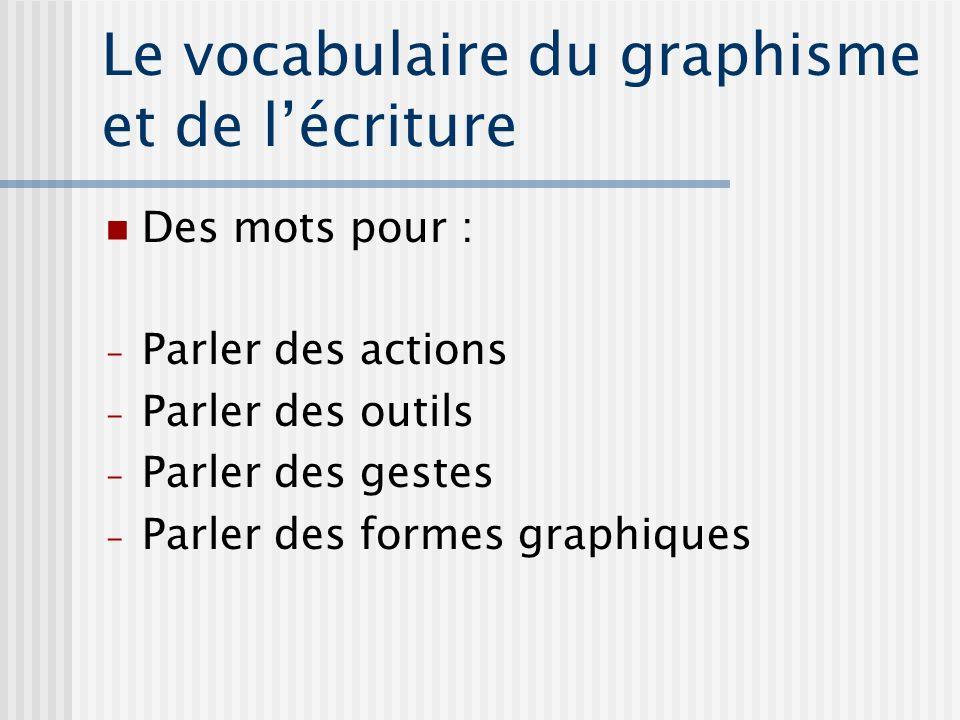 Le vocabulaire du graphisme et de lécriture Des mots pour : - Parler des actions - Parler des outils - Parler des gestes - Parler des formes graphique