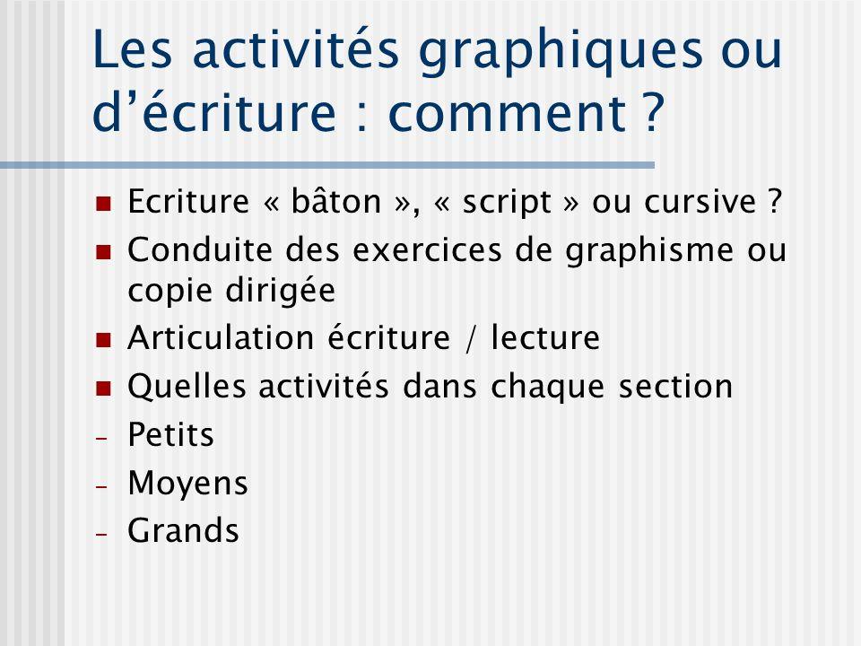 Les activités graphiques ou décriture : comment ? Ecriture « bâton », « script » ou cursive ? Conduite des exercices de graphisme ou copie dirigée Art