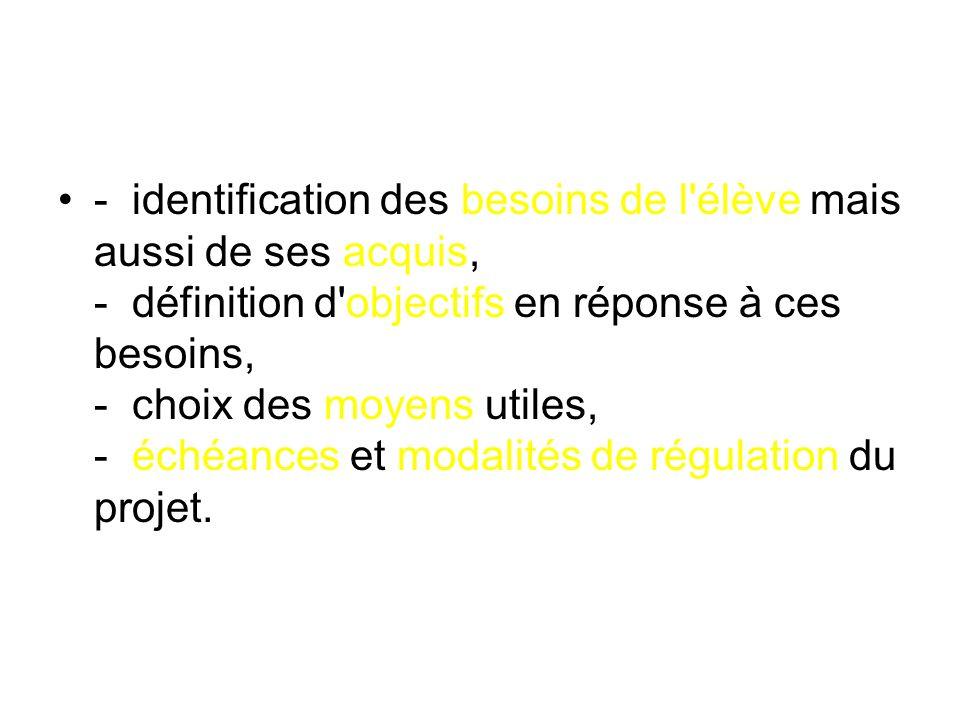 - identification des besoins de l élève mais aussi de ses acquis, - définition d objectifs en réponse à ces besoins, - choix des moyens utiles, - échéances et modalités de régulation du projet.
