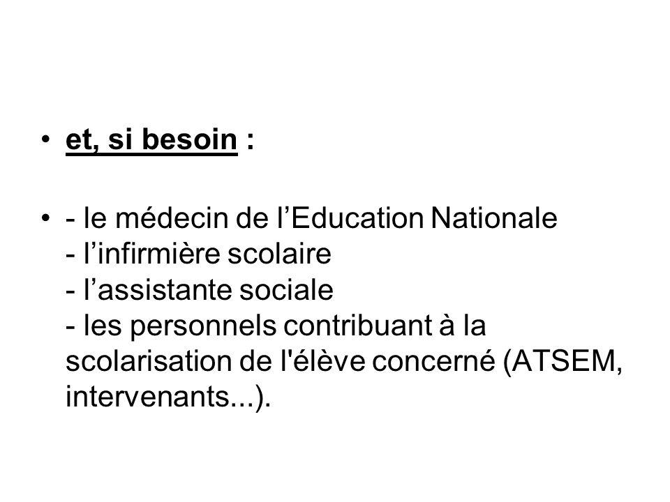 et, si besoin : - le médecin de lEducation Nationale - linfirmière scolaire - lassistante sociale - les personnels contribuant à la scolarisation de l élève concerné (ATSEM, intervenants...).