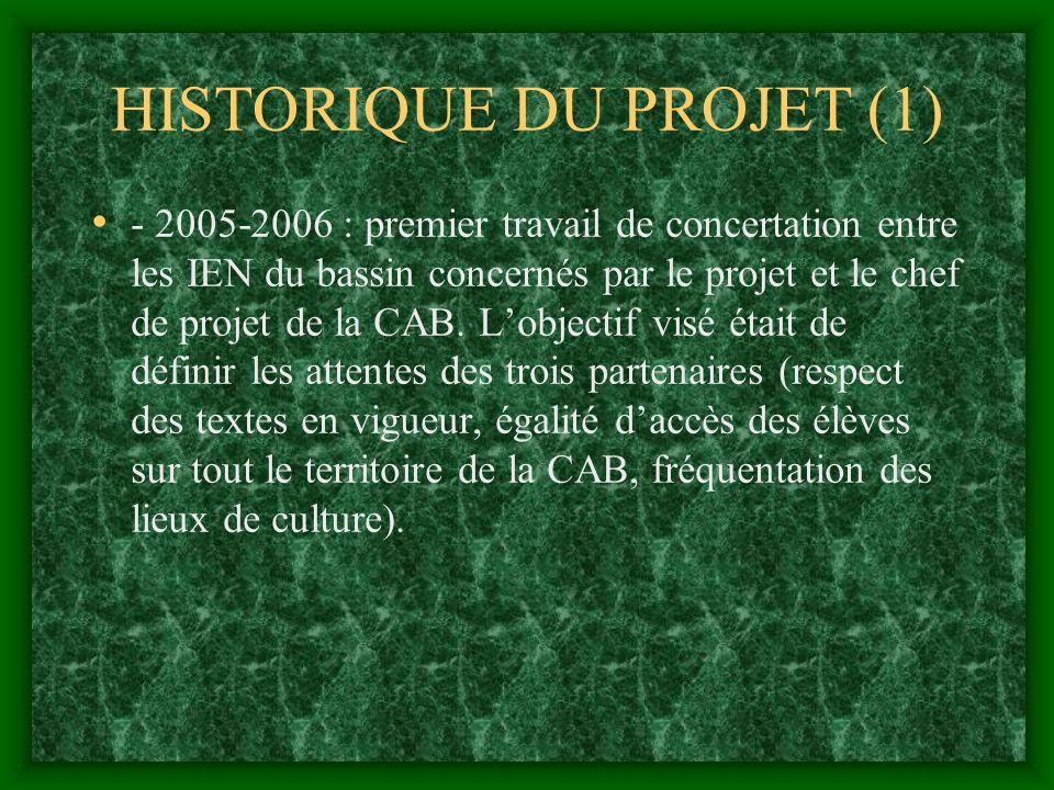 HISTORIQUE DU PROJET (1) - 2005-2006 : premier travail de concertation entre les IEN du bassin concernés par le projet et le chef de projet de la CAB.