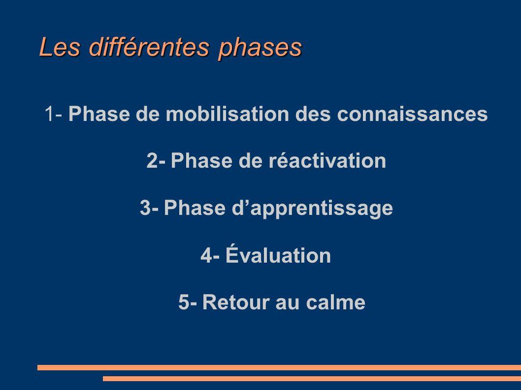 Les différentes phases 1- Phase de mobilisation des connaissances 2- Phase de réactivation 3- Phase dapprentissage 4- Évaluation 5- Retour au calme