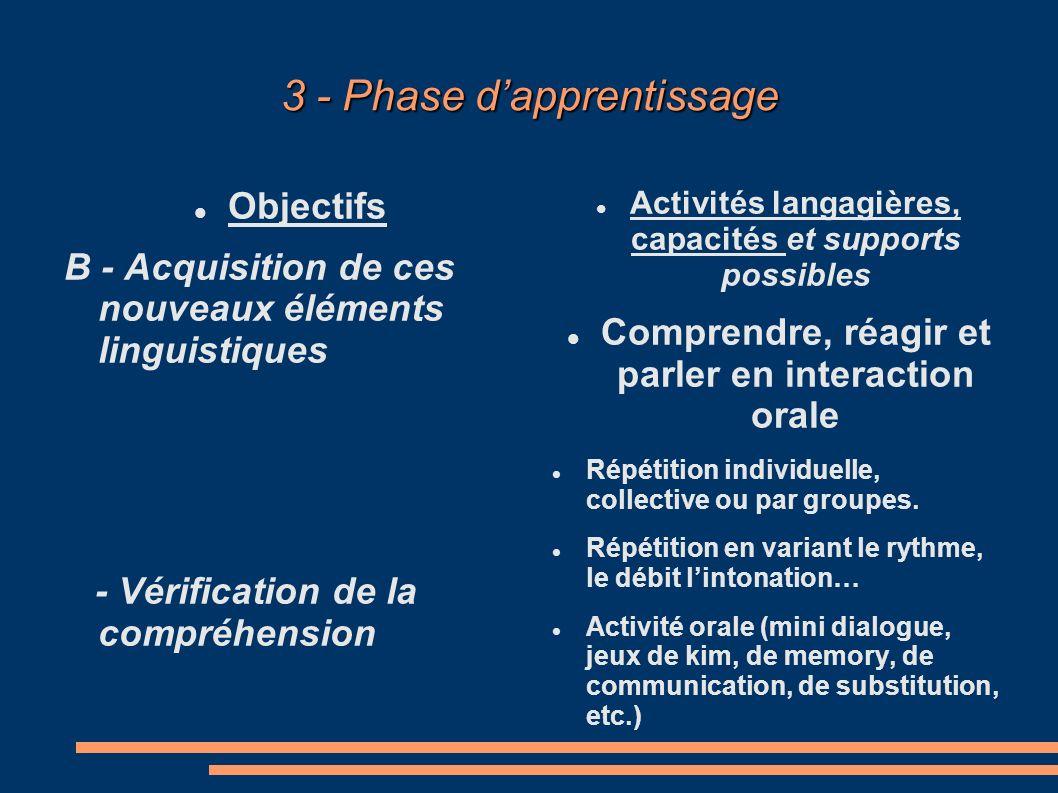 3 - Phase dapprentissage Objectifs B - Acquisition de ces nouveaux éléments linguistiques - Vérification de la compréhension Activités langagières, capacités et supports possibles Comprendre, réagir et parler en interaction orale Répétition individuelle, collective ou par groupes.