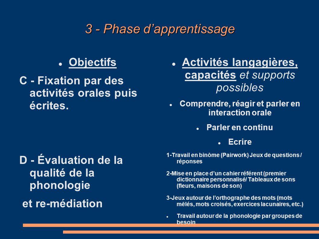 3 - Phase dapprentissage Objectifs C - Fixation par des activités orales puis écrites.