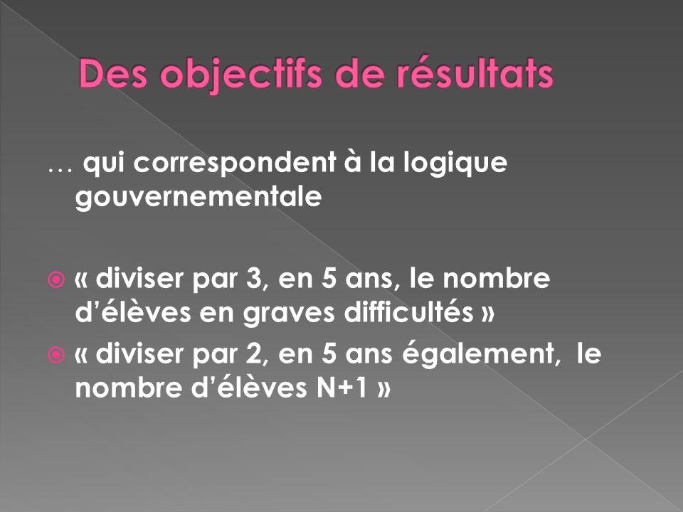 … qui correspondent à la logique gouvernementale « diviser par 3, en 5 ans, le nombre délèves en graves difficultés » « diviser par 2, en 5 ans également, le nombre délèves N+1 »