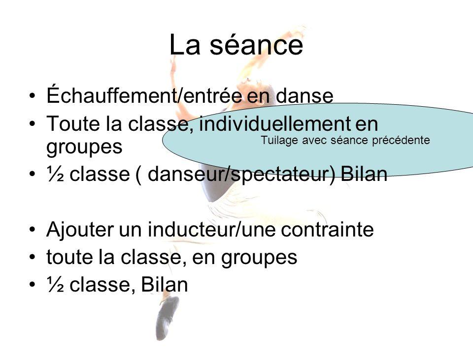 Tuilage avec séance précédente La séance Échauffement/entrée en danse Toute la classe, individuellement en groupes ½ classe ( danseur/spectateur) Bila