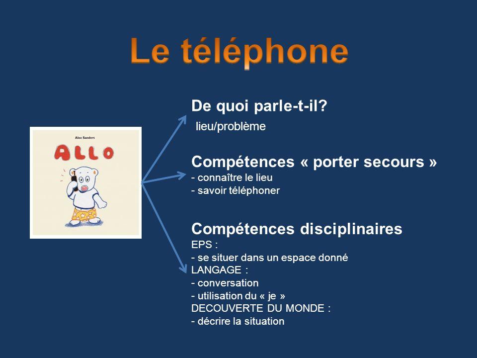 De quoi parle-t-il? lieu/problème Compétences « porter secours » - connaître le lieu - savoir téléphoner Compétences disciplinaires EPS : - se situer