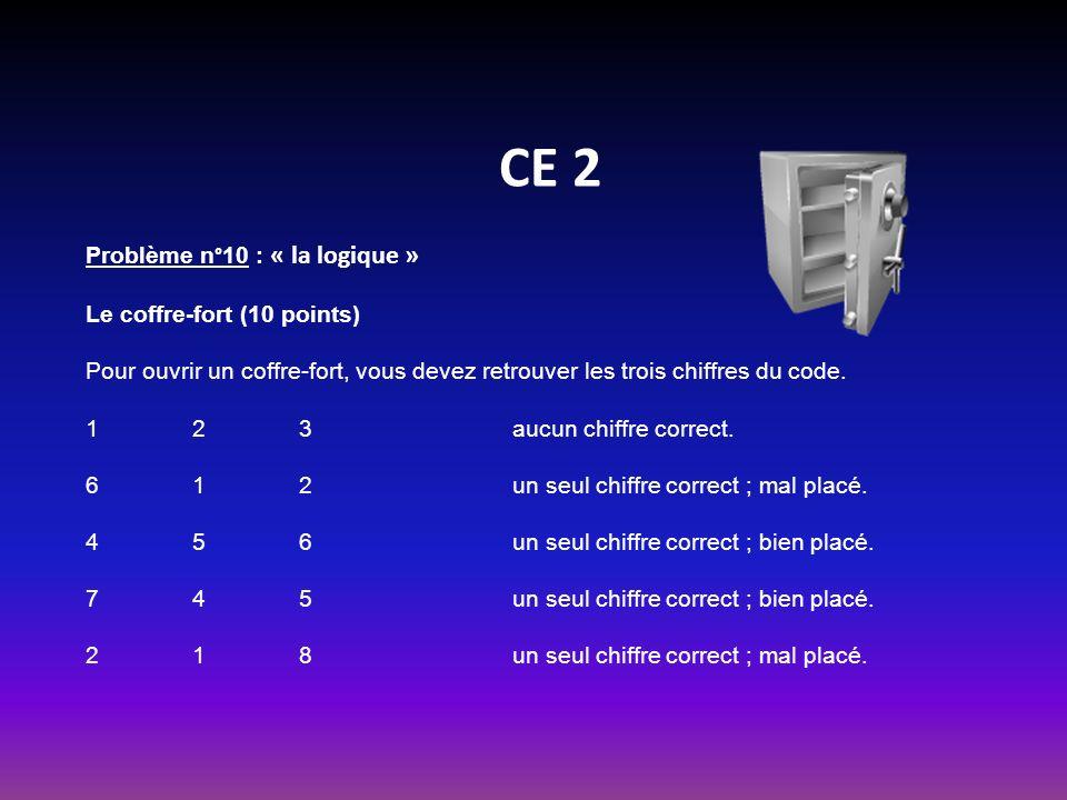 CE 2 Problème n°10 : « la logique » Le coffre-fort (10 points) Pour ouvrir un coffre-fort, vous devez retrouver les trois chiffres du code.