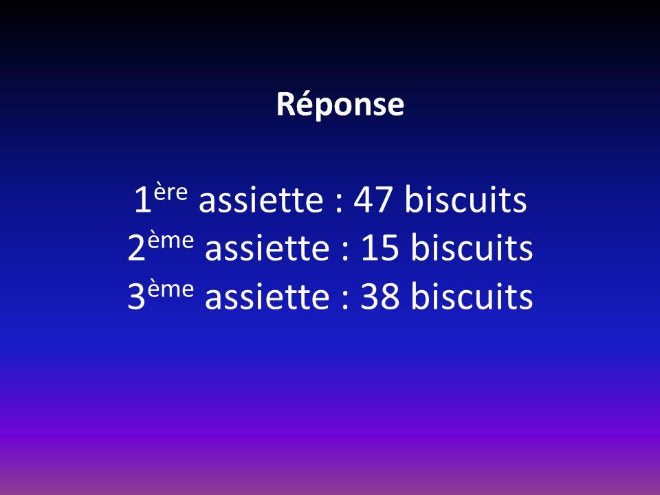 Réponse 1 ère assiette : 47 biscuits 2 ème assiette : 15 biscuits 3 ème assiette : 38 biscuits