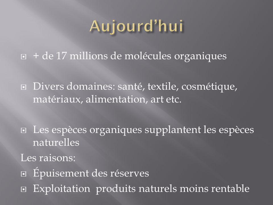 + de 17 millions de molécules organiques Divers domaines: santé, textile, cosmétique, matériaux, alimentation, art etc. Les espèces organiques supplan