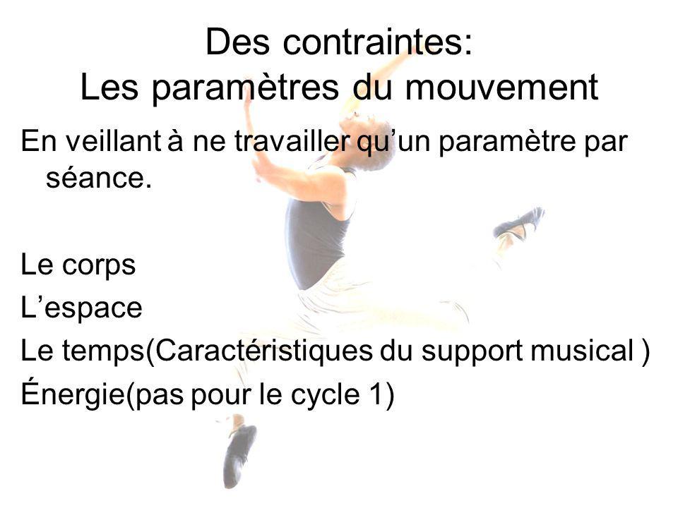 Des contraintes: Les paramètres du mouvement En veillant à ne travailler quun paramètre par séance. Le corps Lespace Le temps(Caractéristiques du supp