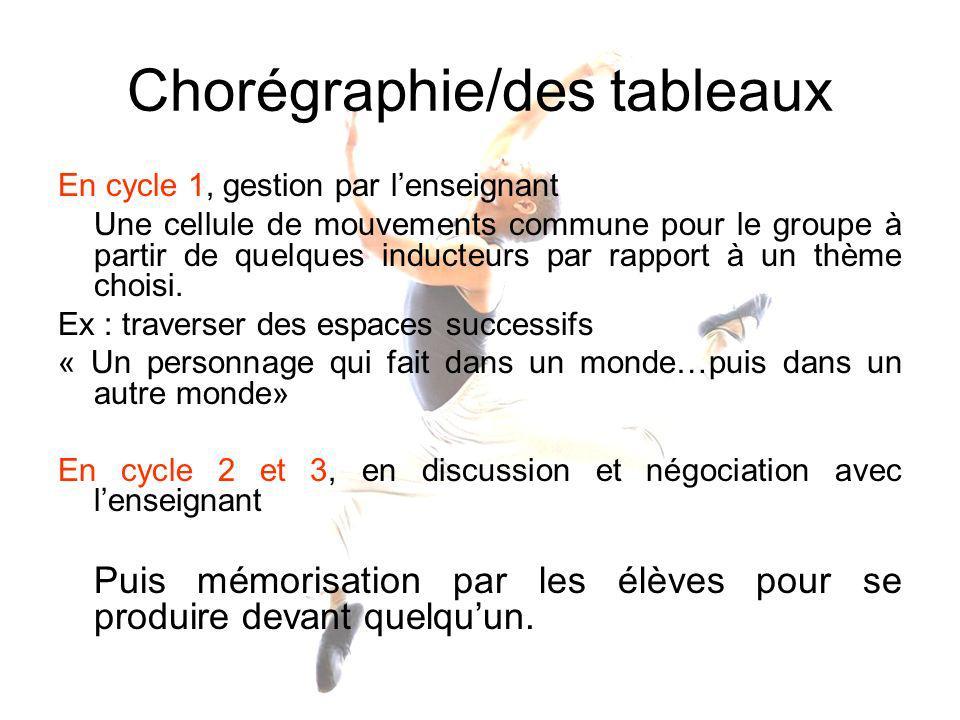 Chorégraphie/des tableaux En cycle 1, gestion par lenseignant Une cellule de mouvements commune pour le groupe à partir de quelques inducteurs par rap