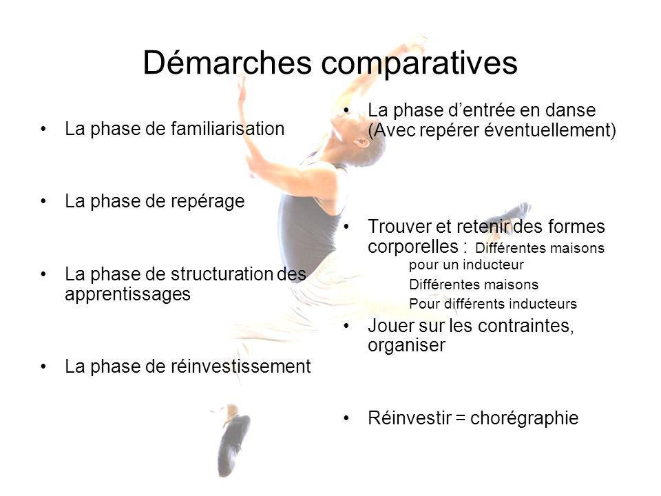 Démarches comparatives La phase de familiarisation La phase de repérage La phase de structuration des apprentissages La phase de réinvestissement La p