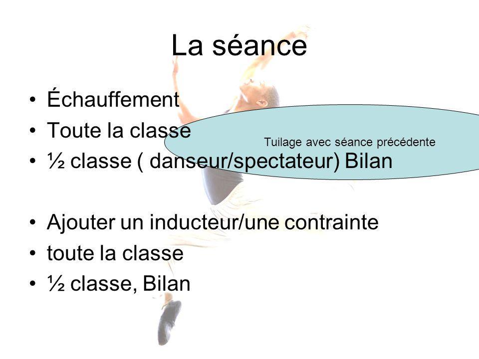 Tuilage avec séance précédente La séance Échauffement Toute la classe ½ classe ( danseur/spectateur) Bilan Ajouter un inducteur/une contrainte toute l