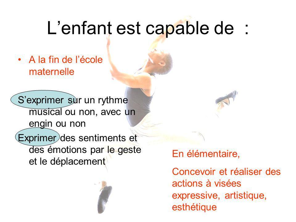 Danse au cycle 3 Construire à plusieurs une phrase dansée (Chorégraphie de 5 éléments au moins) pour exprimer corporellement des personnages, des images, des sentiments et pour communiquer des émotions, sur des supports sonores divers.