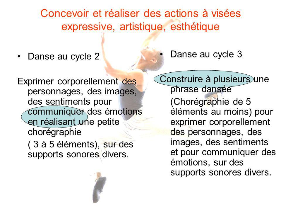 Danse au cycle 3 Construire à plusieurs une phrase dansée (Chorégraphie de 5 éléments au moins) pour exprimer corporellement des personnages, des imag