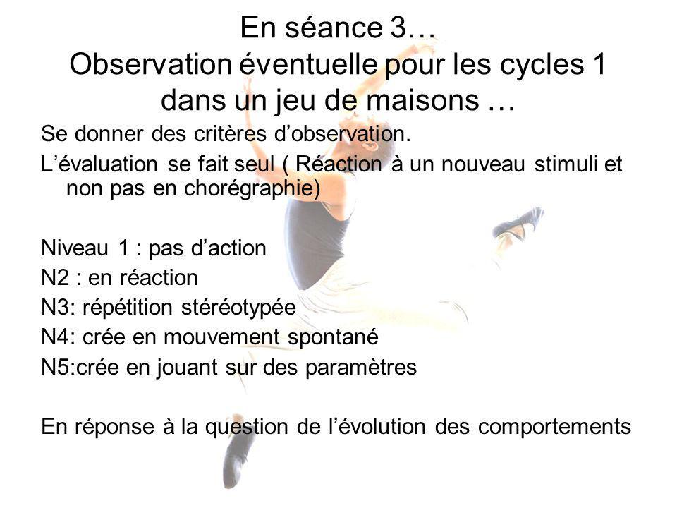 En séance 3… Observation éventuelle pour les cycles 1 dans un jeu de maisons … Se donner des critères dobservation. Lévaluation se fait seul ( Réactio
