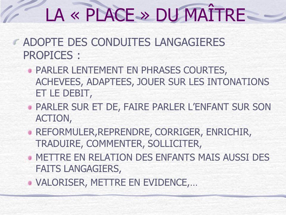 LA « PLACE » DU MAÎTRE ADOPTE DES CONDUITES LANGAGIERES PROPICES : PARLER LENTEMENT EN PHRASES COURTES, ACHEVEES, ADAPTEES, JOUER SUR LES INTONATIONS