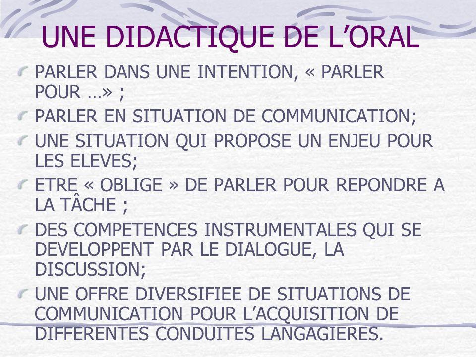 UNE DIDACTIQUE DE LORAL PARLER DANS UNE INTENTION, « PARLER POUR …» ; PARLER EN SITUATION DE COMMUNICATION; UNE SITUATION QUI PROPOSE UN ENJEU POUR LE
