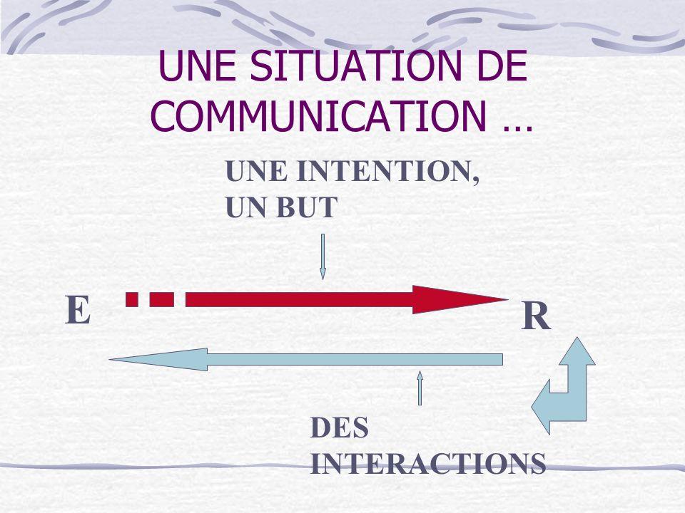 UNE SITUATION DE COMMUNICATION … E R UNE INTENTION, UN BUT DES INTERACTIONS