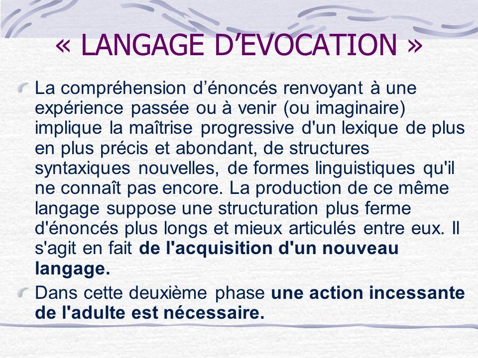 « LANGAGE DEVOCATION » La compréhension dénoncés renvoyant à une expérience passée ou à venir (ou imaginaire) implique la maîtrise progressive d'un le