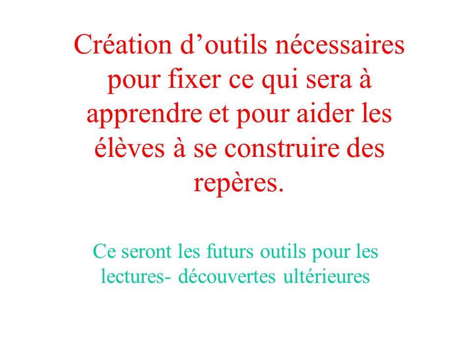 Après la lecture découverte: temps de structuration et de systématisation Relevé des découvertes à partir du texte lu et croisement avec des éléments