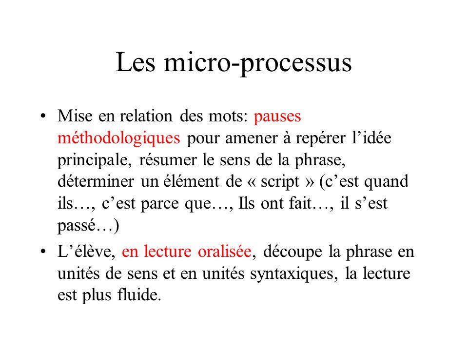 Les micro-processus Lidentification des mots est facilitée par le décodage, mais aussi par des prises dindices syntaxiques, par lappel au sens, par la