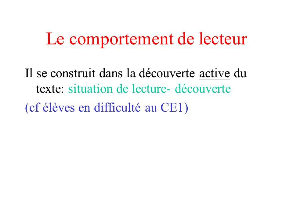 Le comportement de lecteur Il se construit dans la découverte active du texte: situation de lecture- découverte (cf élèves en difficulté au CE1)