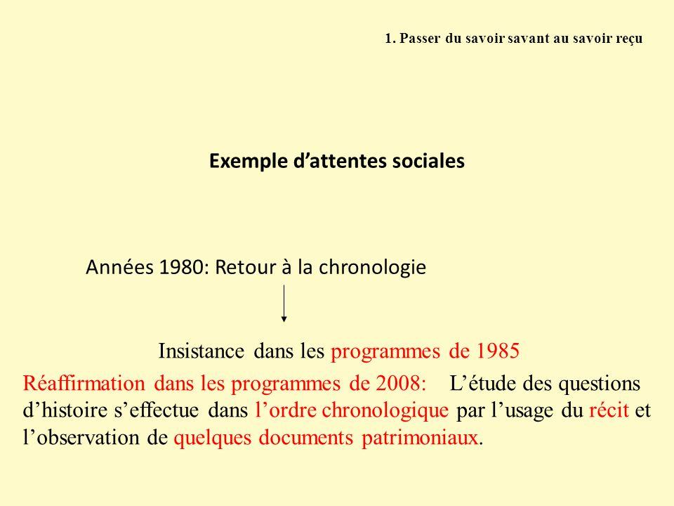 Exemple dattentes sociales Années 1980: Retour à la chronologie 1. Passer du savoir savant au savoir reçu Insistance dans les programmes de 1985 Réaff